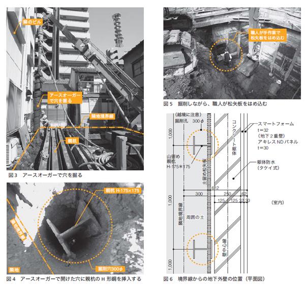 狭小地の地下仮設計画